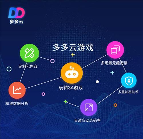 多多云科技成为5G云游戏产业联盟首批会员 探索未来游戏形态3.jpg