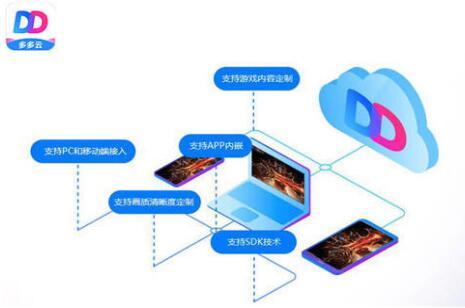 布局5G云游戏 多多云科技云游戏实现自由云端化.jpg
