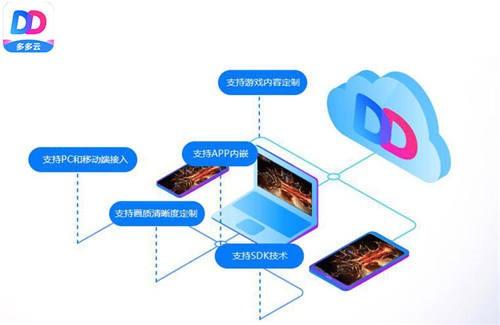 布局5G云游戏 多多云科技云游戏实现自由云端化