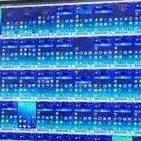 电脑微信群控手机软件辅助
